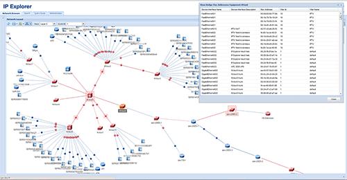 Проектирование сети Cisco