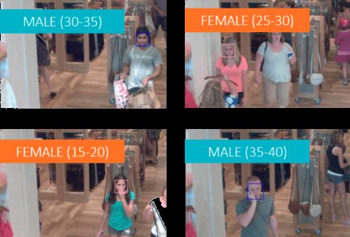 Распознавание пола и возраста посетителей